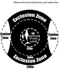 exclusion-zone